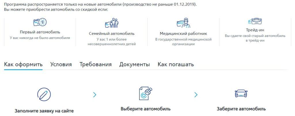 Автокредит с господдержкой в ВТБ24