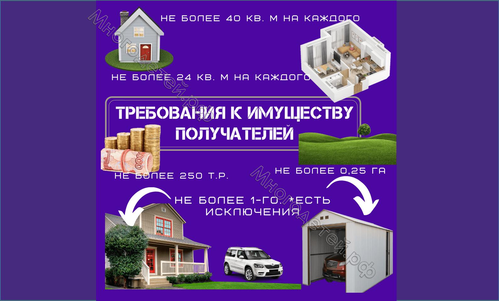 имущество при назначении пособия 3 до 7 лет